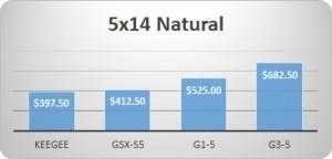 GPP5x14Natural